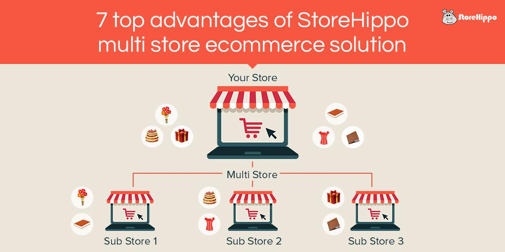 why-storehippo-is-the-best-multi-store-ecommerce-solution-for-your-business