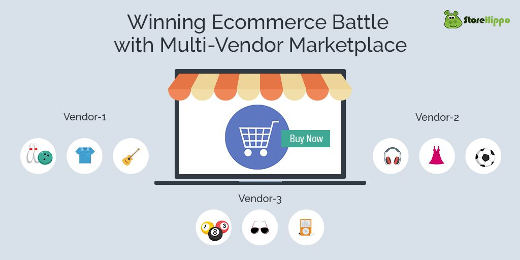 why-multi-vendor-marketplace-is-the-key-to-ecommerce-success