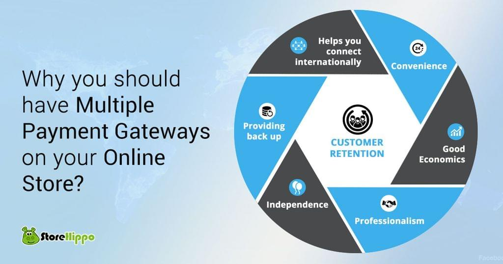 top-7-benefits-of-using-multiple-payment-gateways-on-your-e-commerce-site