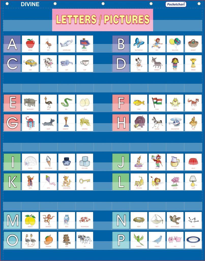 Pocketchart Alphabet & Varnmala Pocket Chart