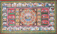 Pattachitra - Krishna Katha with Dashavatar in Colour