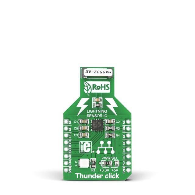 Thunder click