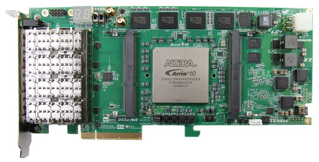 Arria 10 Device Family - DE5a-Net FPGA Development Kit From Terasic Inc.