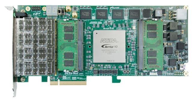DE5a-Net-DDR4