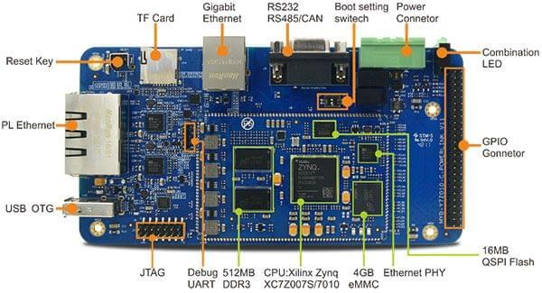 MYD-Y7Z010/007S  Development Board