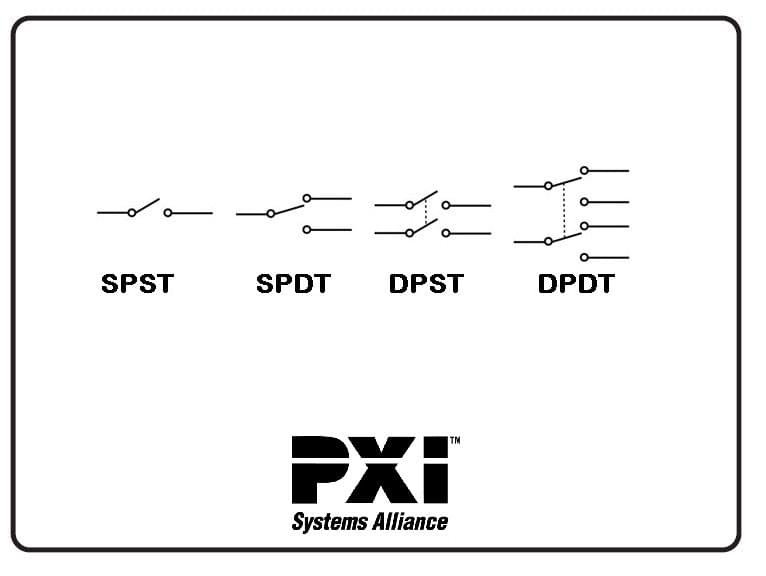 general purpose pxi relay switch modules