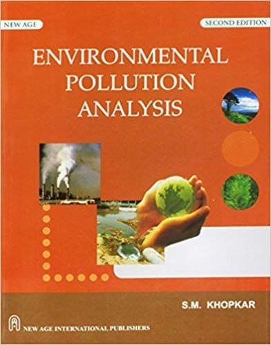 Environmental Pollution Analysis