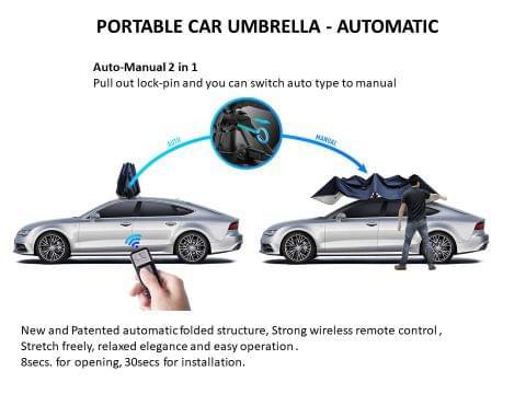 3.5 M Automatic Portable Car Umbrella with Remote Key